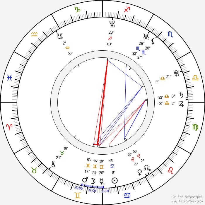 Desi Lydic - Birth horoscope chart