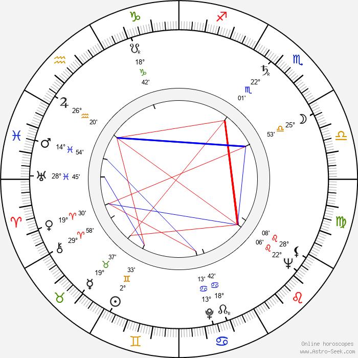 Desmond Davis - Birth horoscope chart