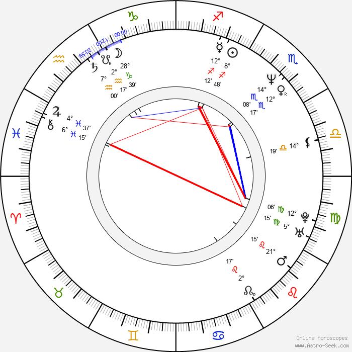 Detlev Buck - Birth horoscope chart