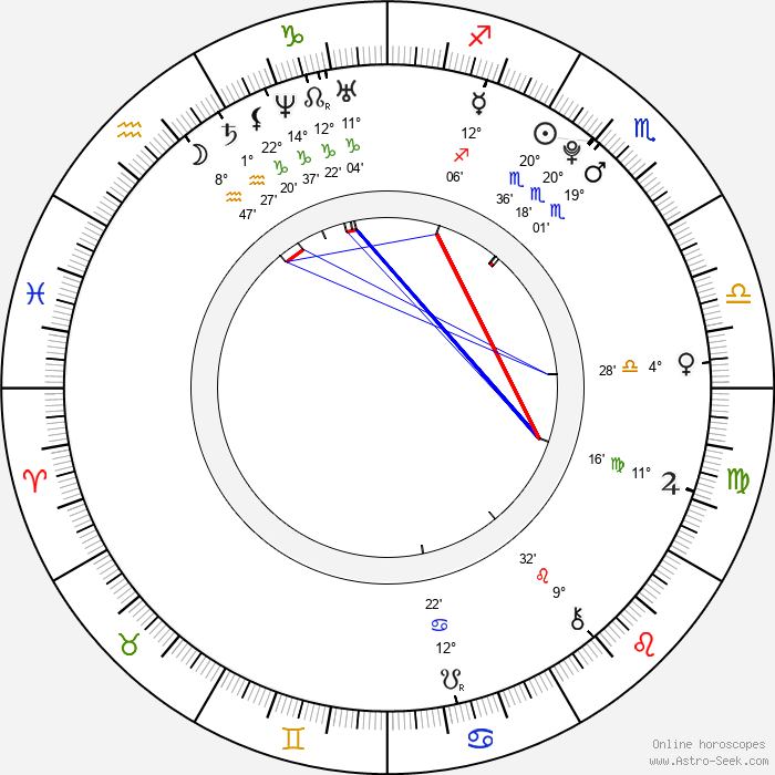 Devon Bostick - Birth horoscope chart