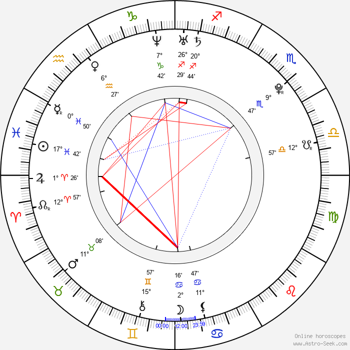 Devon Graye - Birth horoscope chart