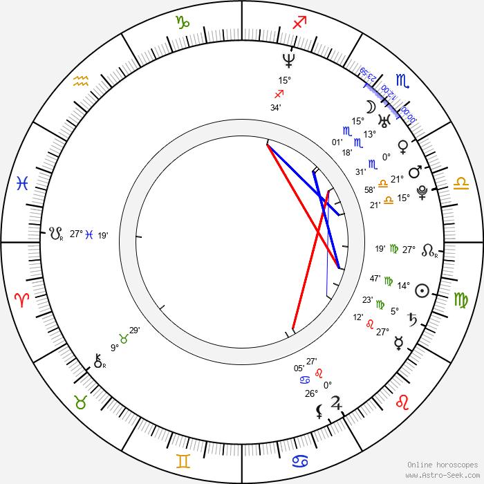 Devon Sawa - Birth horoscope chart