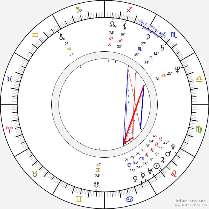 Dey Young - Birth horoscope chart