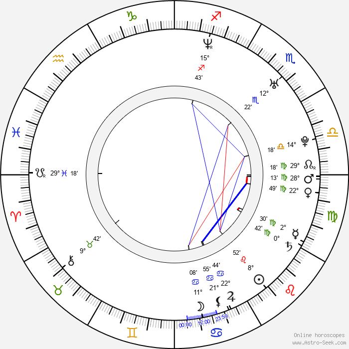 Dhani Harrison - Birth horoscope chart