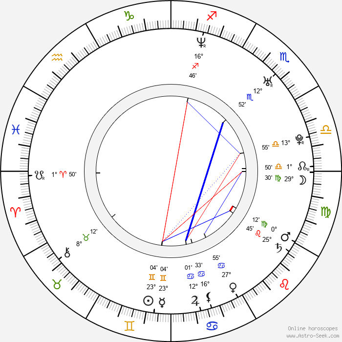 Diablo Cody - Birth horoscope chart