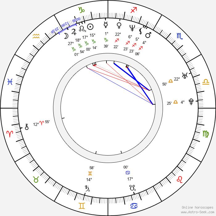 Diamond Foxxx - Birth horoscope chart