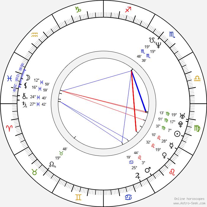Diana Franco - Birth horoscope chart