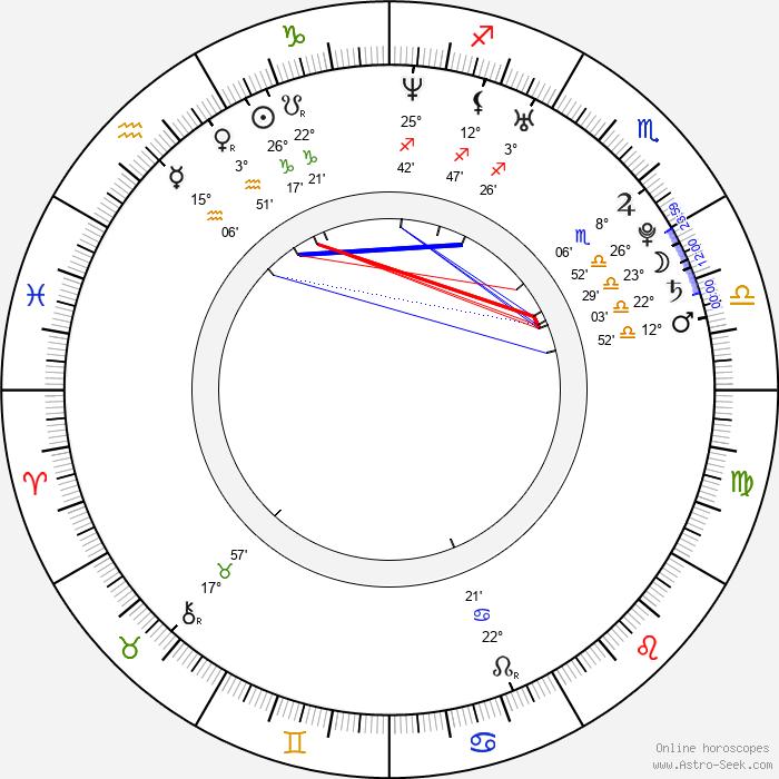 Diana Garcia - Birth horoscope chart