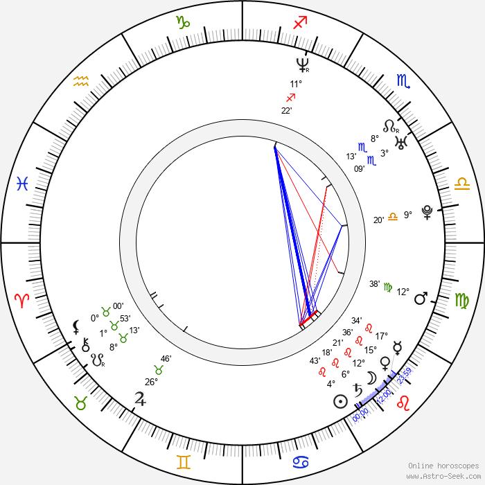 Diana Gettinger - Birth horoscope chart