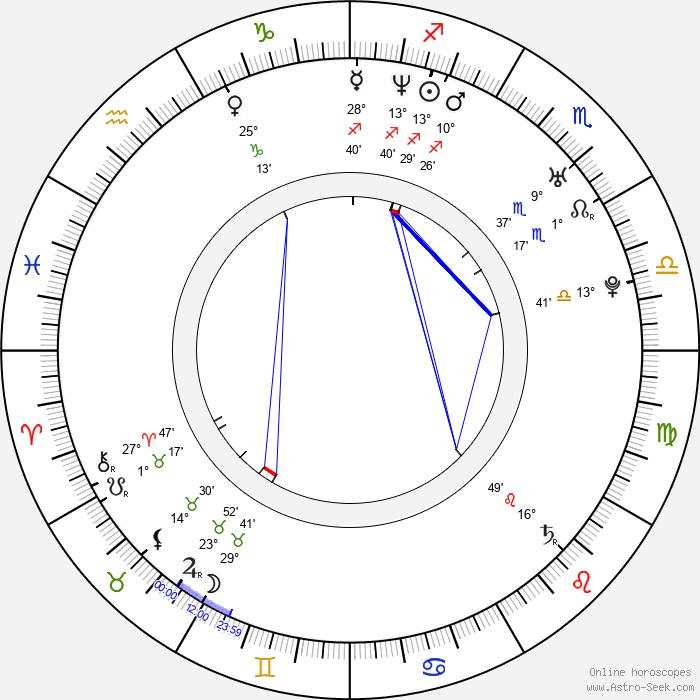Diana Peña - Birth horoscope chart