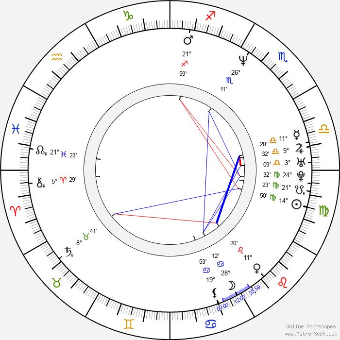 Diane Farr - Birth horoscope chart