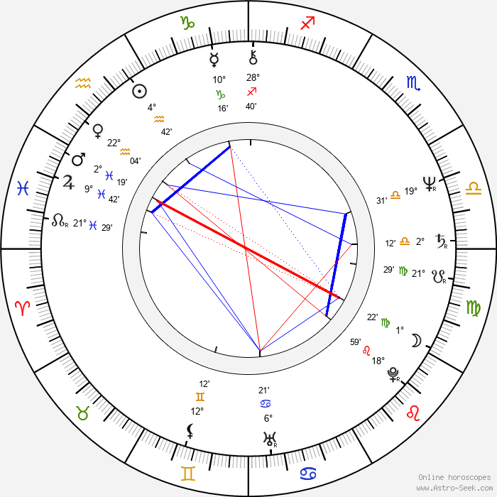 Diane Salinger - Birth horoscope chart