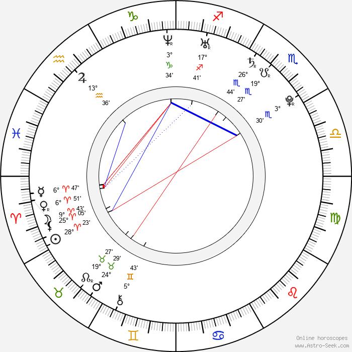 Diane Willems - Birth horoscope chart