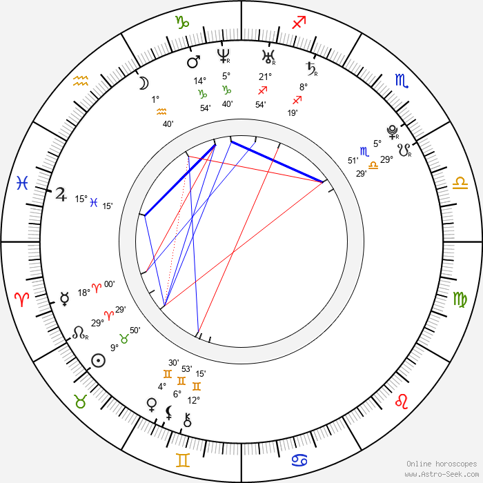 Dianna Agron - Birth horoscope chart