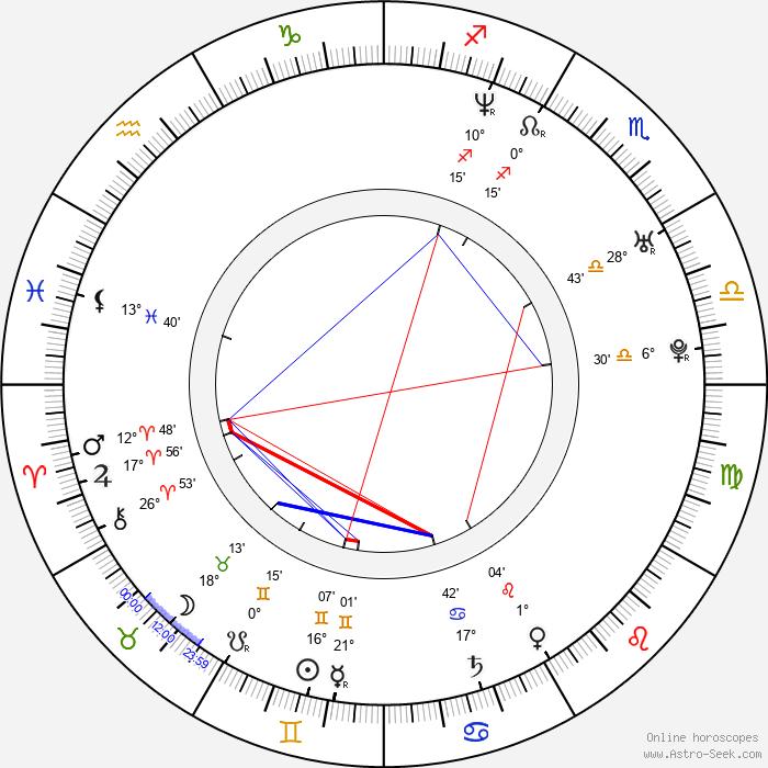 Dianne Pilkington - Birth horoscope chart