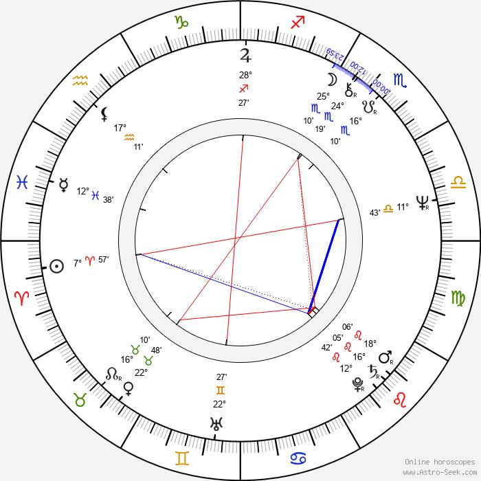 Dianne Wiest - Birth horoscope chart