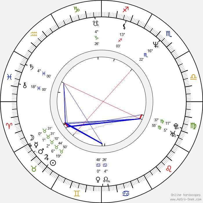 Diarmuid Gavin - Birth horoscope chart