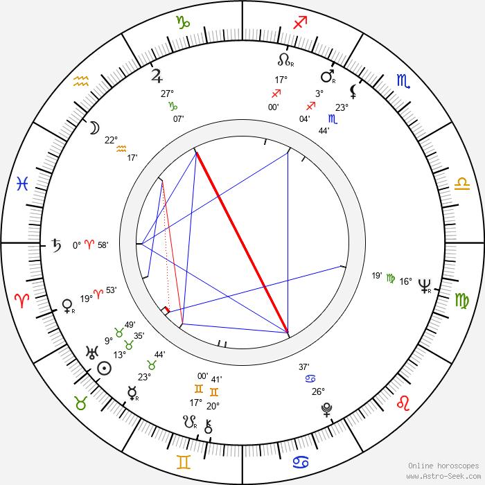 Dick Dale - Birth horoscope chart