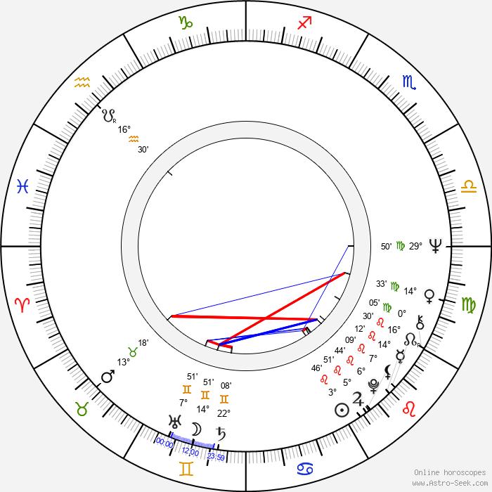 Dick Stilwell - Birth horoscope chart