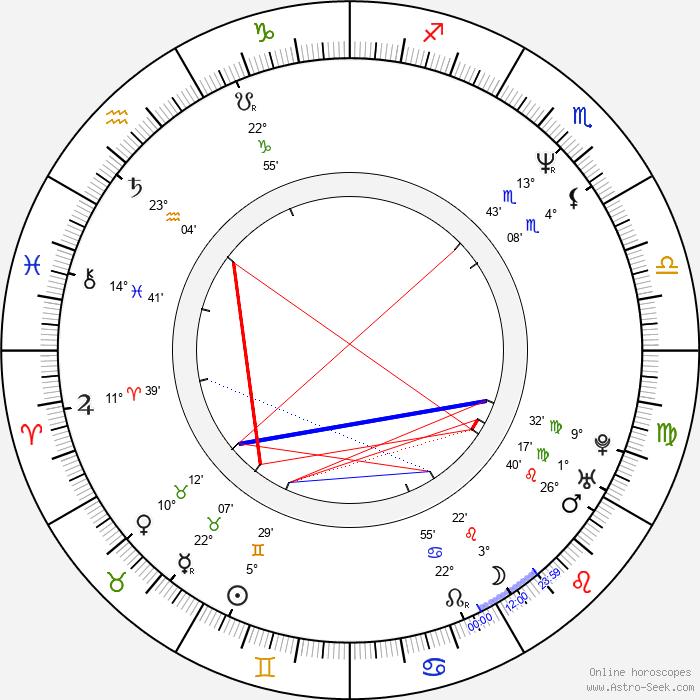 Didier Bivel - Birth horoscope chart