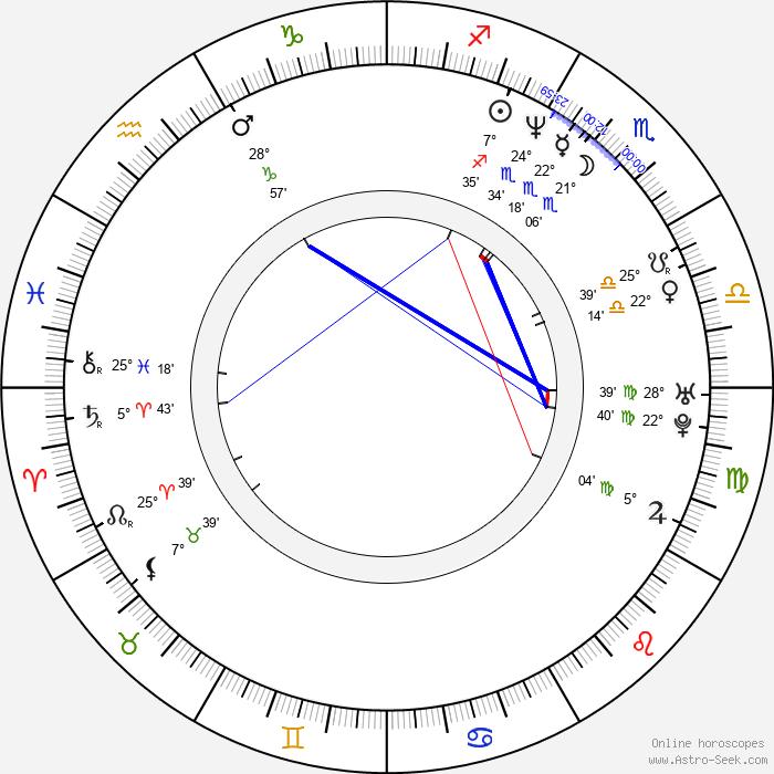Didier Cauchy - Birth horoscope chart