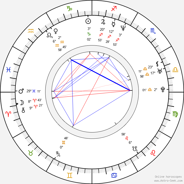Dido - Birth horoscope chart