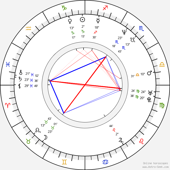 Diedrich Bader - Birth horoscope chart