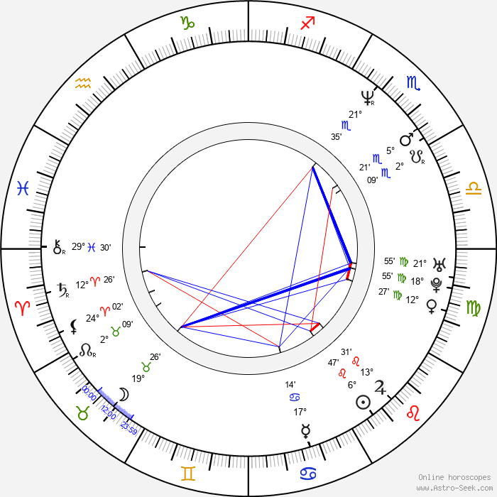 Diego Alarcón - Birth horoscope chart