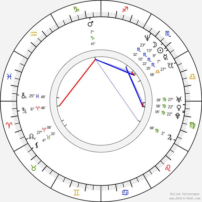 Diego Bertie - Birth horoscope chart