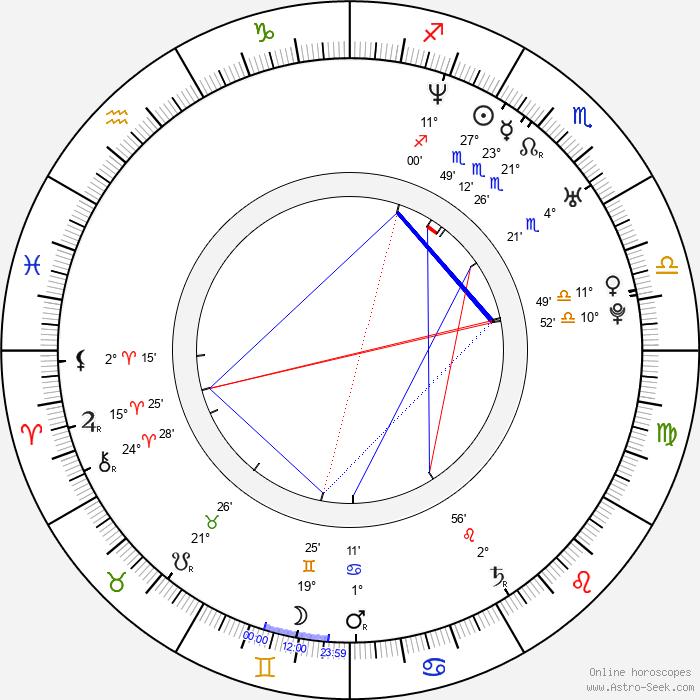 Dierks Bentley - Birth horoscope chart