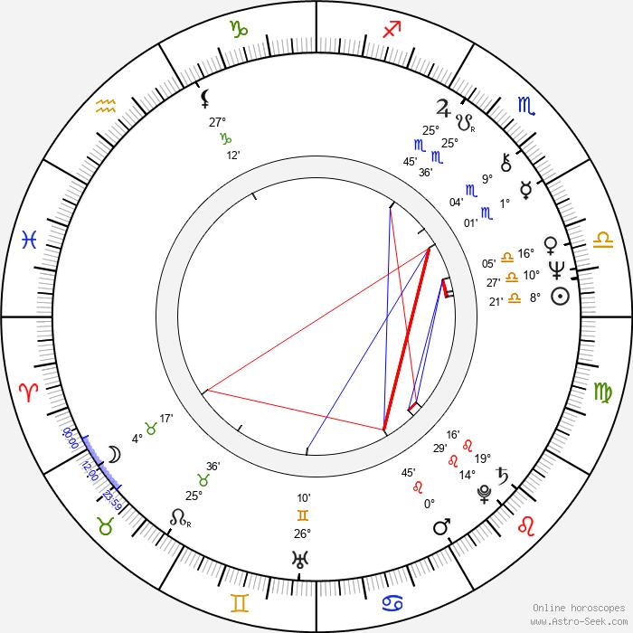Dieter Pfaff - Birth horoscope chart