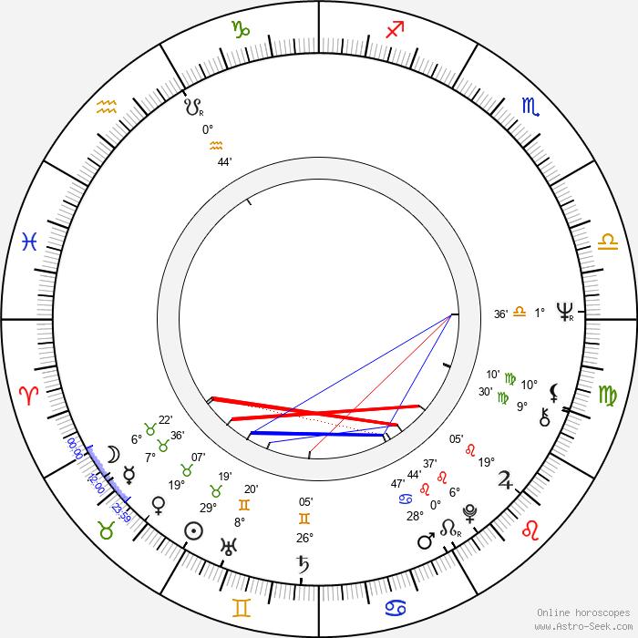 Dietrich Mateschitz - Birth horoscope chart