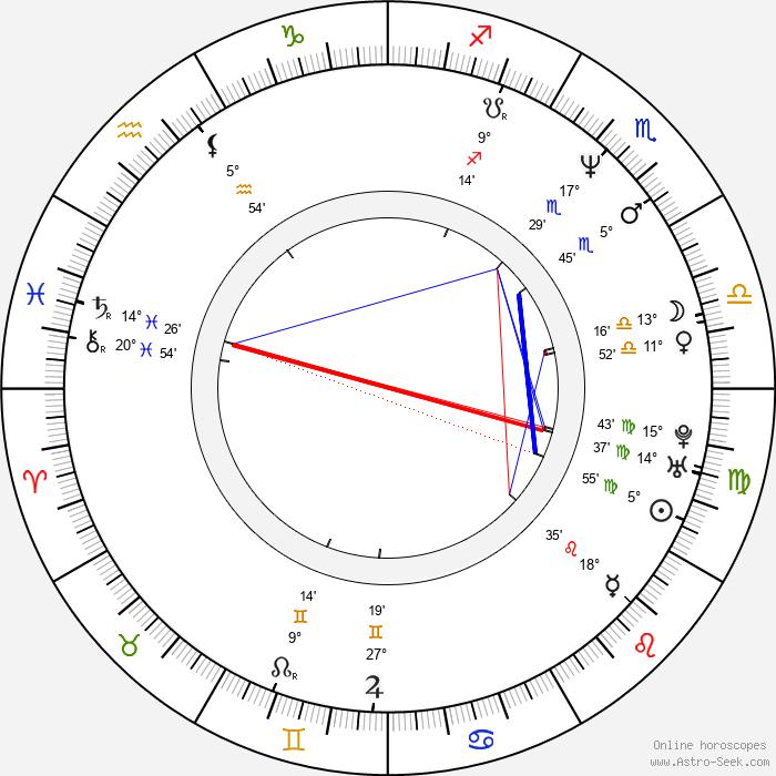 Dina Spybey - Birth horoscope chart