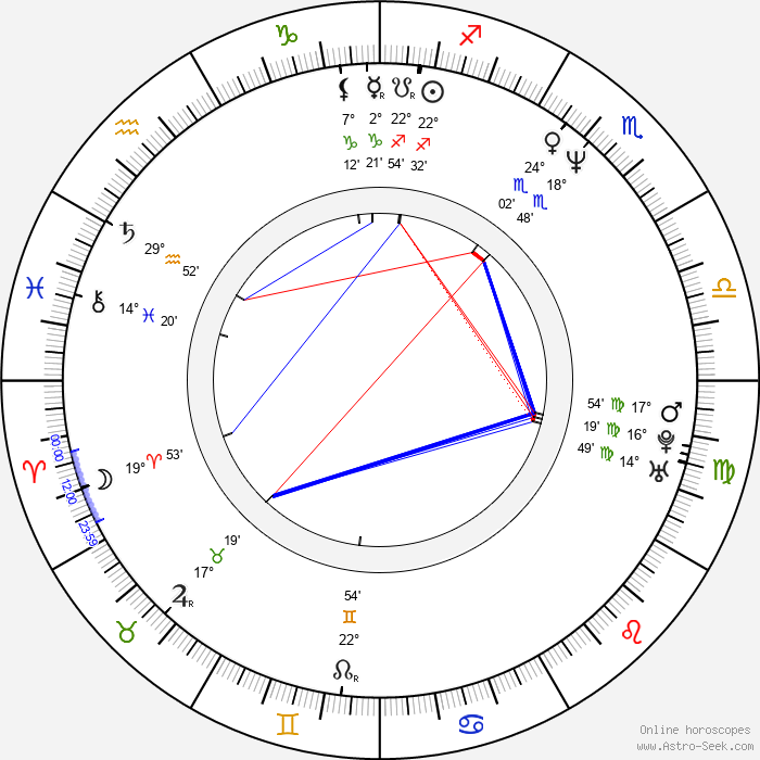 Dino Stamatopoulos - Birth horoscope chart