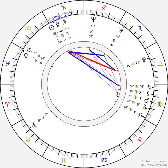 Diogo Morgado - Birth horoscope chart