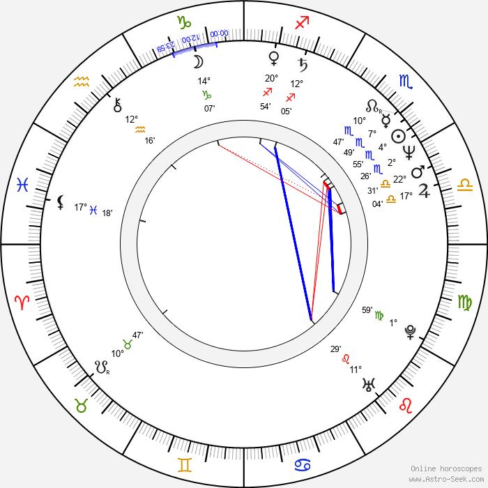 Diogo Vilela - Birth horoscope chart