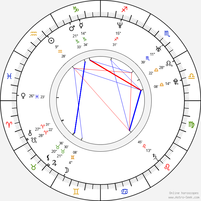 Dion Basco - Birth horoscope chart