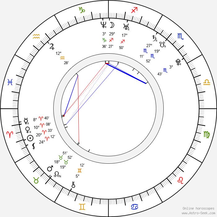 Dion Phaneuf - Birth horoscope chart