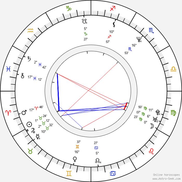 Diviš Marek - Birth horoscope chart
