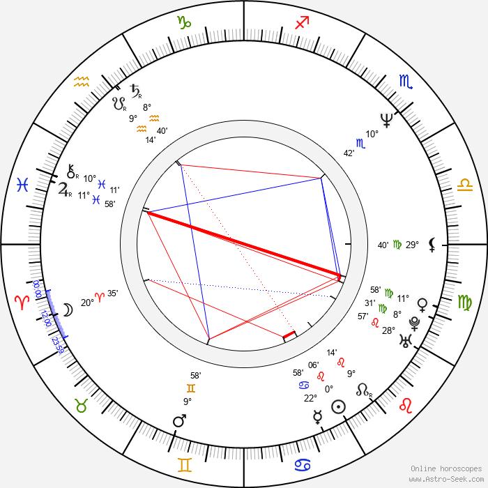 DJ Kaya - Birth horoscope chart