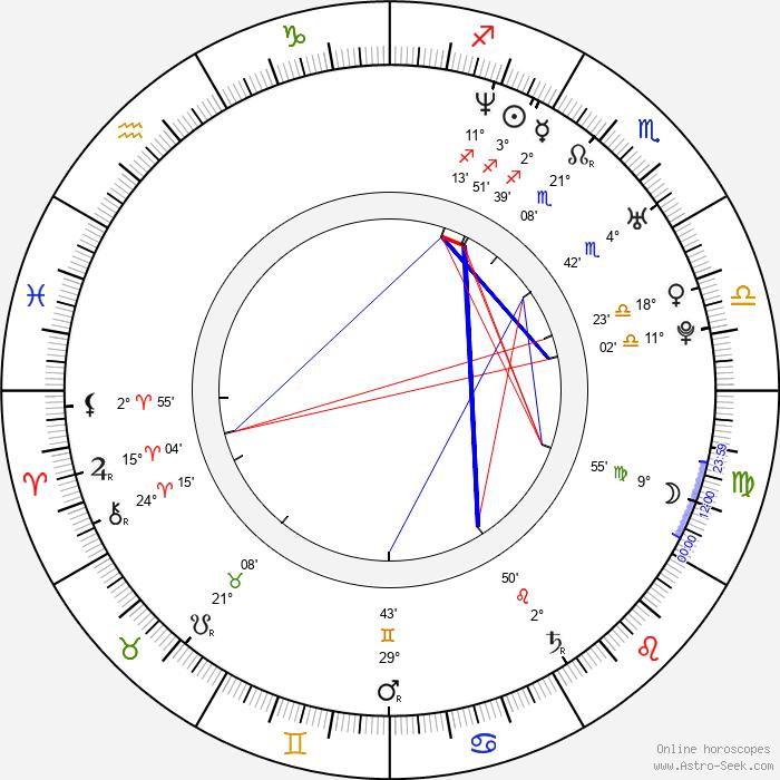 DJ Khaled - Birth horoscope chart