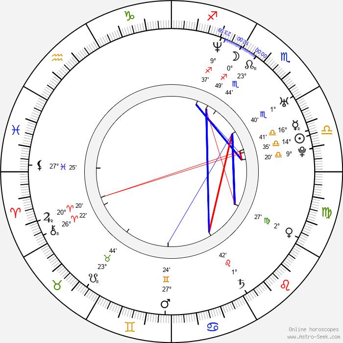 DJ Q-Ball - Birth horoscope chart