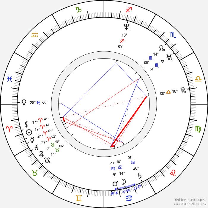 Djamel Bensalah - Birth horoscope chart