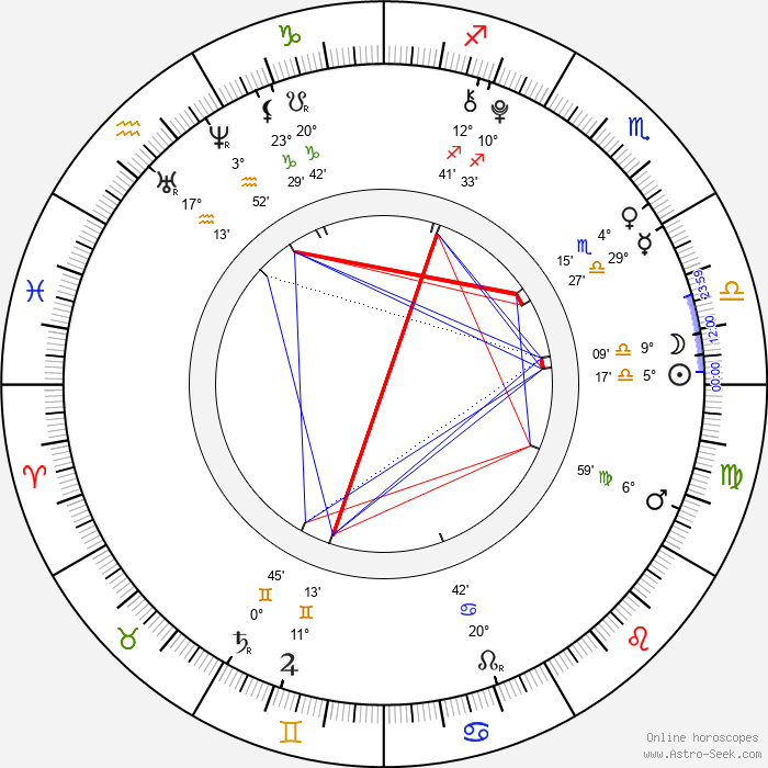 Do-kyu Ahn - Birth horoscope chart