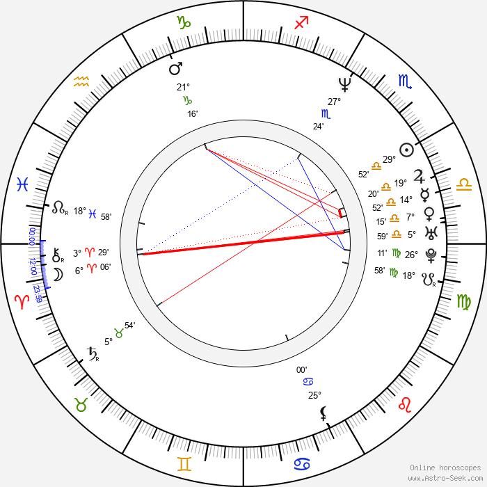 Dolly Buster - Birth horoscope chart