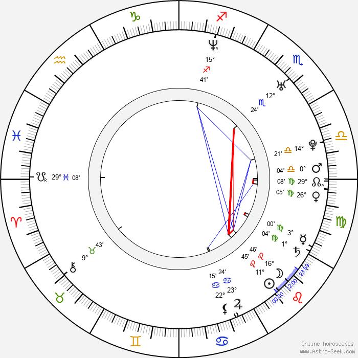 Dominic Boeer - Birth horoscope chart