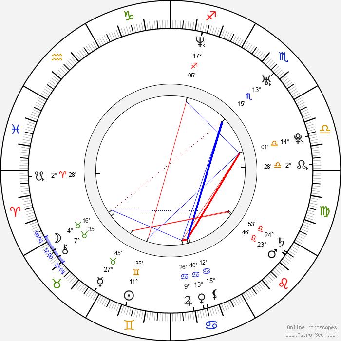 Dominic Cooper - Birth horoscope chart
