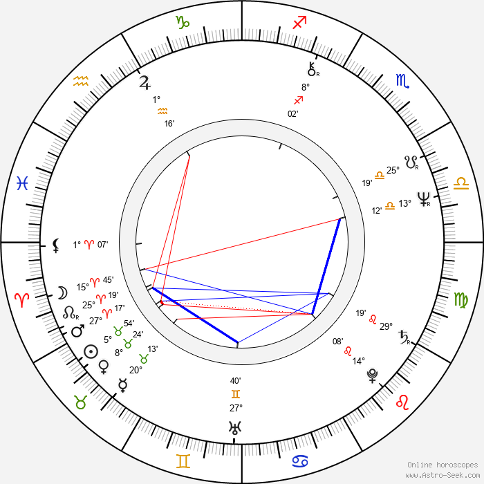 Dominic Sena - Birth horoscope chart
