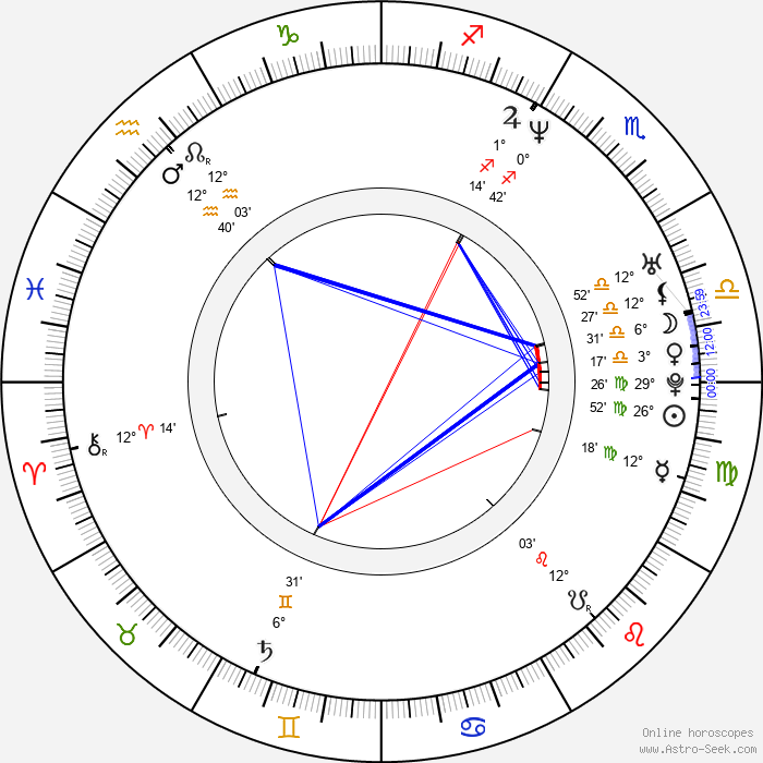 Dominika Peczynski - Birth horoscope chart