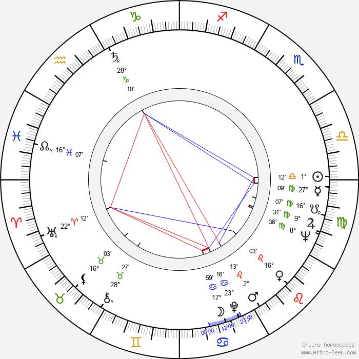 Dominique Michel - Birth horoscope chart